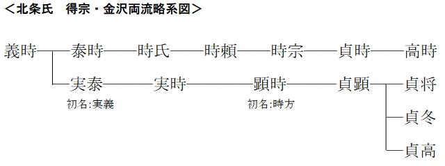f:id:historyjapan_henki961:20190603005830p:plain