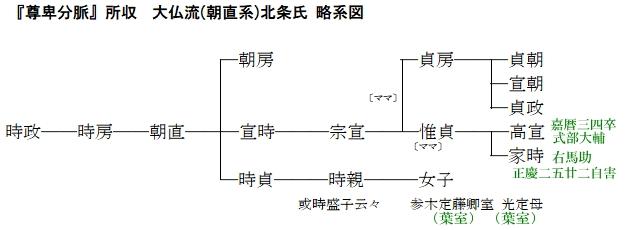 f:id:historyjapan_henki961:20190613001204p:plain
