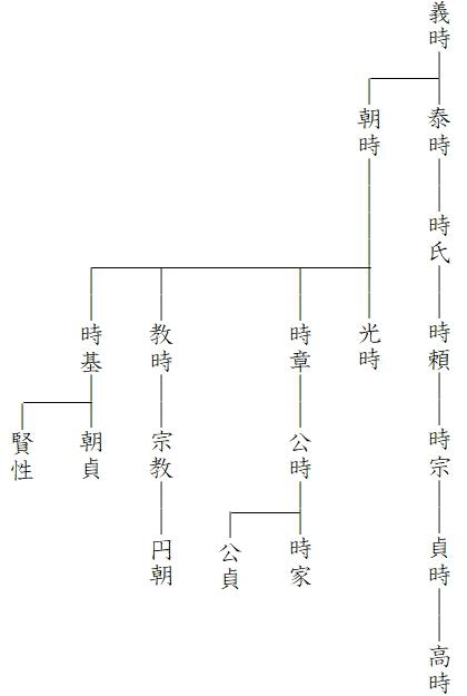 f:id:historyjapan_henki961:20190618113216p:plain