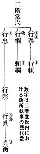 f:id:historyjapan_henki961:20190929002649p:plain