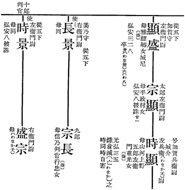 f:id:historyjapan_henki961:20191024104658p:plain