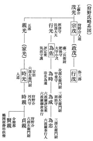 f:id:historyjapan_henki961:20191202150421p:plain