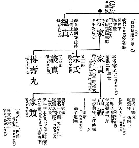 f:id:historyjapan_henki961:20200212020022p:plain