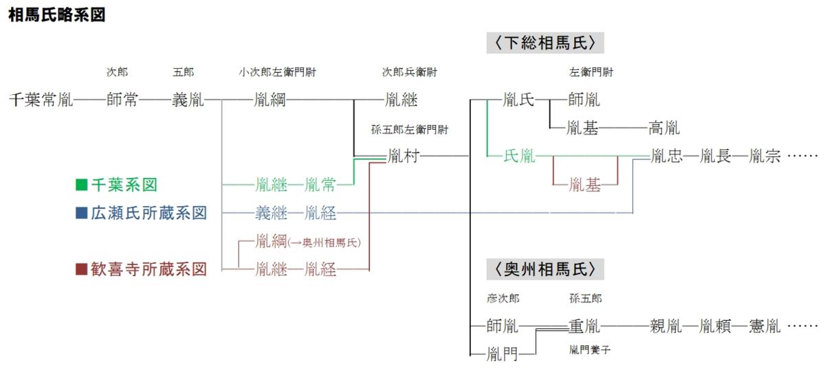 f:id:historyjapan_henki961:20200215023724p:plain