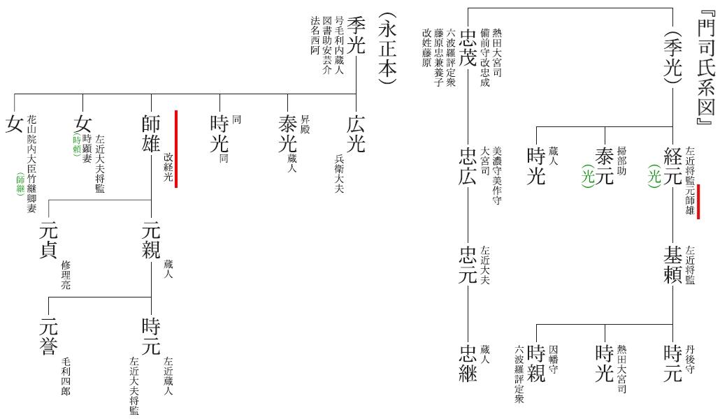 f:id:historyjapan_henki961:20200228024021p:plain