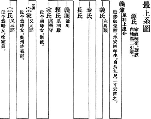 f:id:historyjapan_henki961:20200301025700p:plain