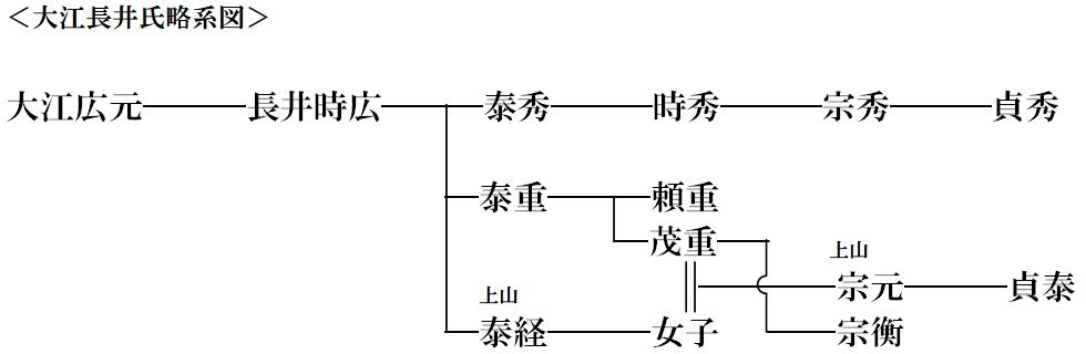 f:id:historyjapan_henki961:20200307013234p:plain