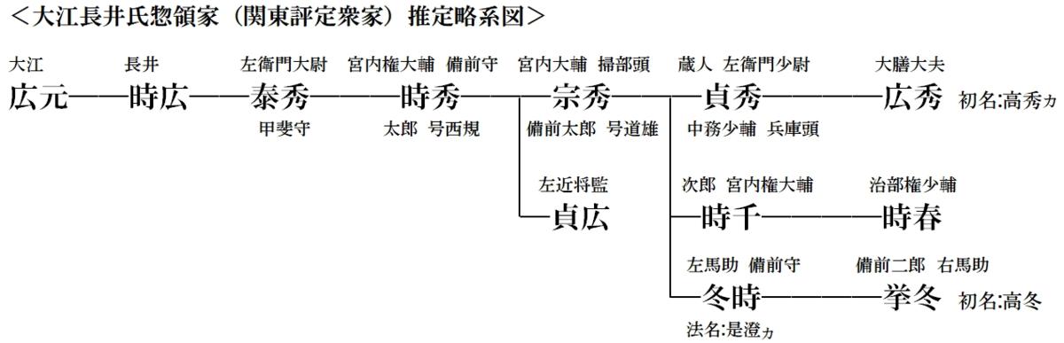 f:id:historyjapan_henki961:20200319220750p:plain