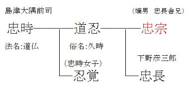 f:id:historyjapan_henki961:20200428184156p:plain