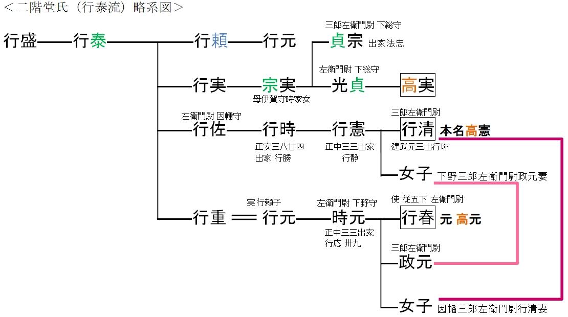 f:id:historyjapan_henki961:20200508013736p:plain