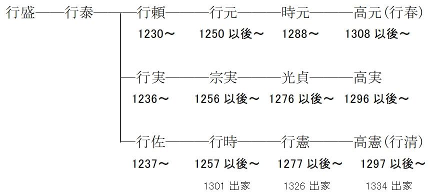 f:id:historyjapan_henki961:20200508021543p:plain