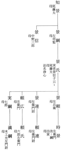 f:id:historyjapan_henki961:20200710024828p:plain