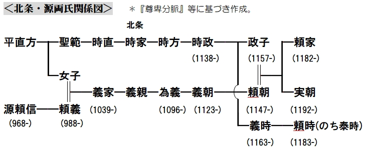 f:id:historyjapan_henki961:20200714115220p:plain