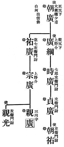 f:id:historyjapan_henki961:20200818023957p:plain