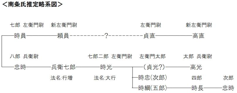 f:id:historyjapan_henki961:20200907174119p:plain