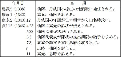 f:id:historyjapan_henki961:20200908021039p:plain