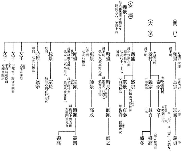 f:id:historyjapan_henki961:20200915152059p:plain