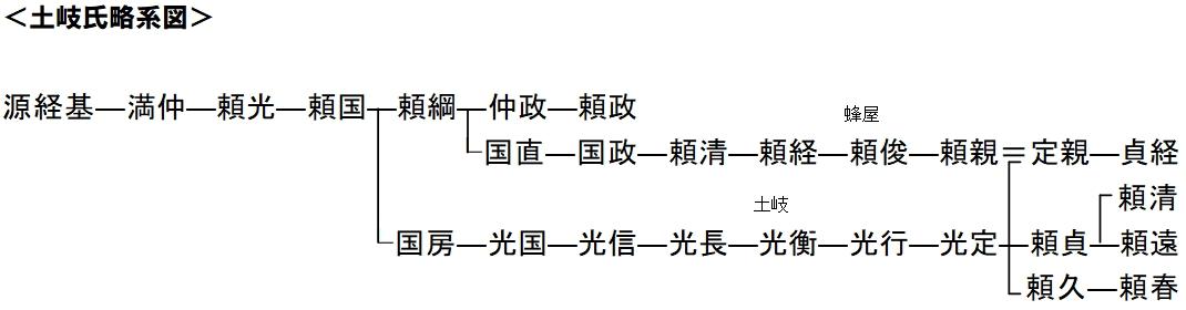 f:id:historyjapan_henki961:20201105005935p:plain