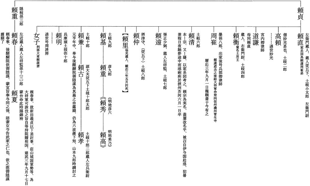 f:id:historyjapan_henki961:20201109144615p:plain
