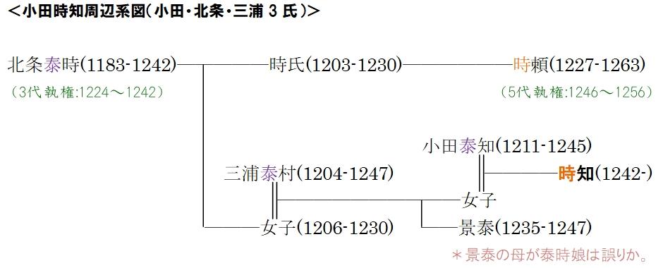 f:id:historyjapan_henki961:20210209152728p:plain
