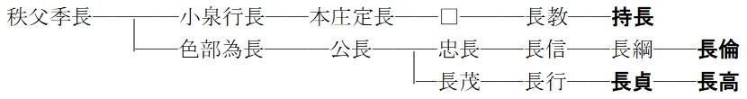 f:id:historyjapan_henki961:20210313180019p:plain