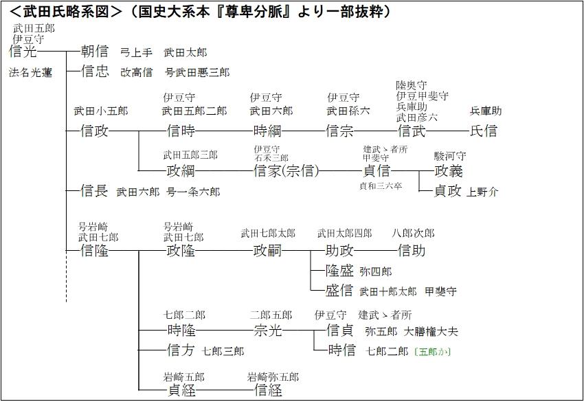 f:id:historyjapan_henki961:20210520021802p:plain