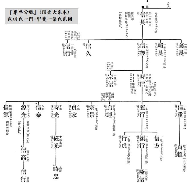 f:id:historyjapan_henki961:20210628233555p:plain