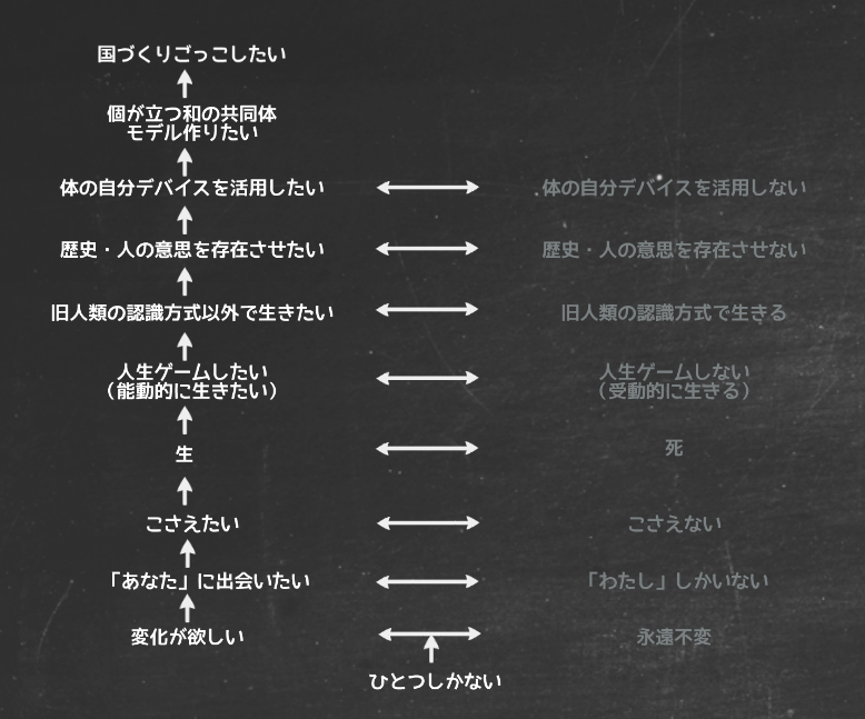 f:id:hisui0:20170506023826p:plain