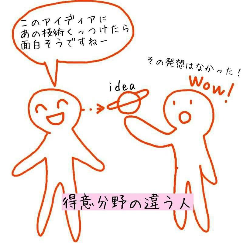 f:id:hisui0:20170724020738j:plain