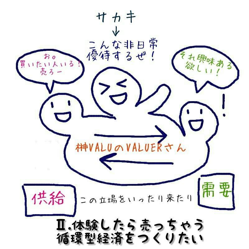f:id:hisui0:20170724030527j:plain
