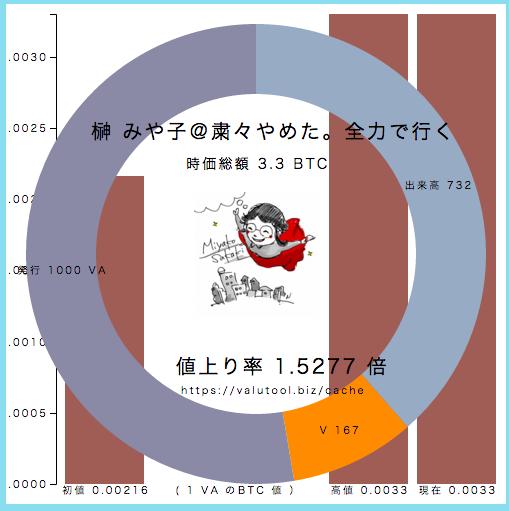 f:id:hisui0:20170724092255p:plain