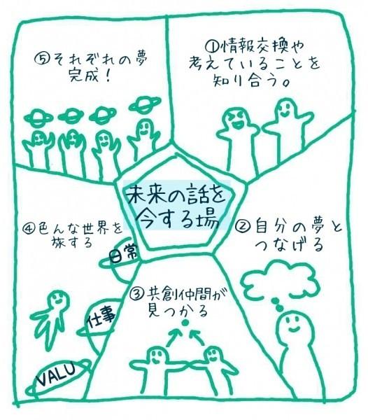 f:id:hisui0:20170808125438j:plain
