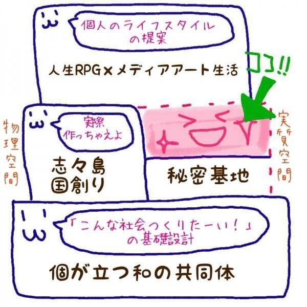 f:id:hisui0:20170808130745j:plain