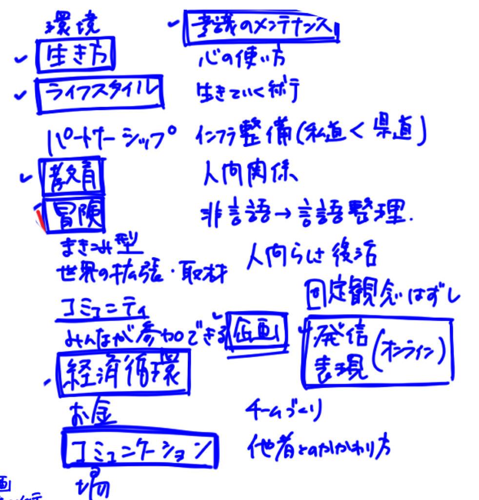 f:id:hisui0:20190106002540j:plain
