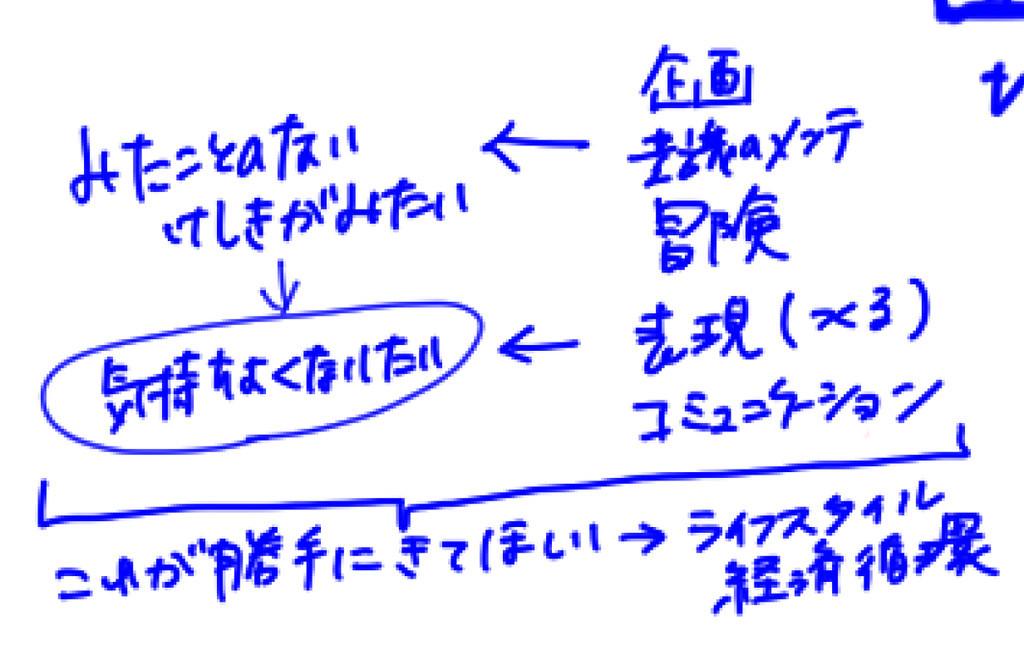 f:id:hisui0:20190106003517j:plain