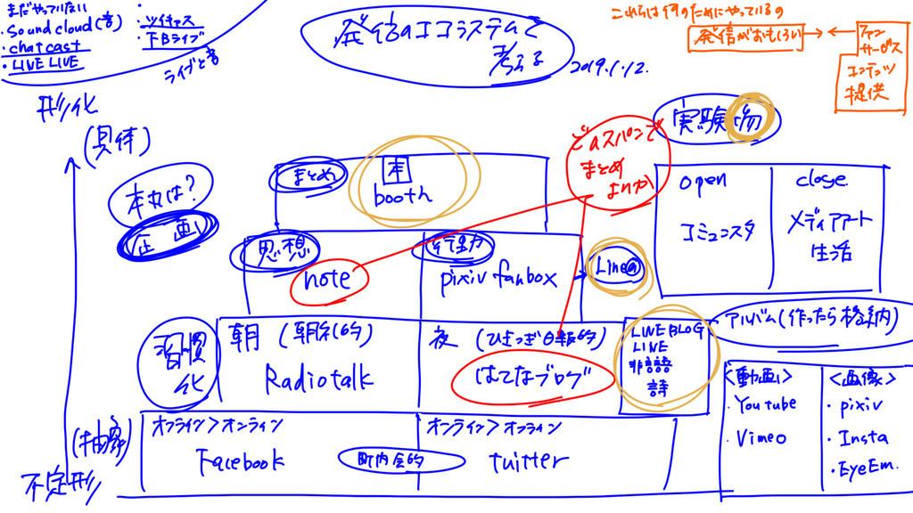 f:id:hisui0:20190113043347j:plain
