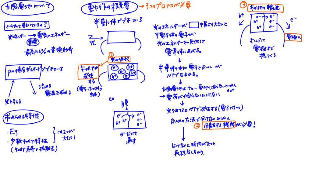 f:id:hisui0:20190119161022j:plain