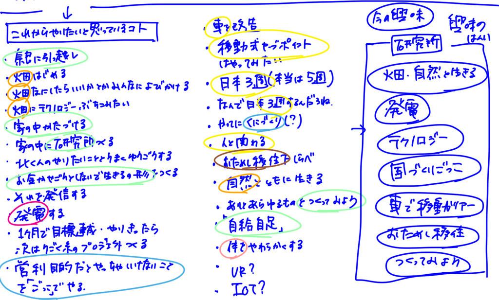 f:id:hisui0:20190119161510j:plain
