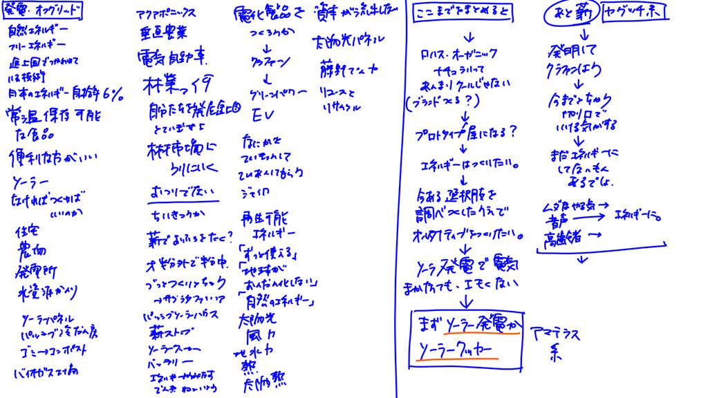 f:id:hisui0:20190119162053j:plain