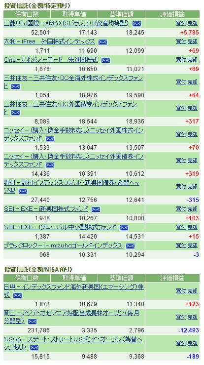 f:id:hisuirai35:20170311202501p:plain