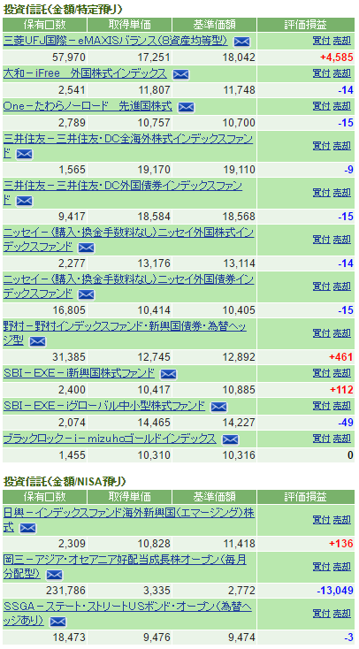 f:id:hisuirai35:20170408185018p:plain