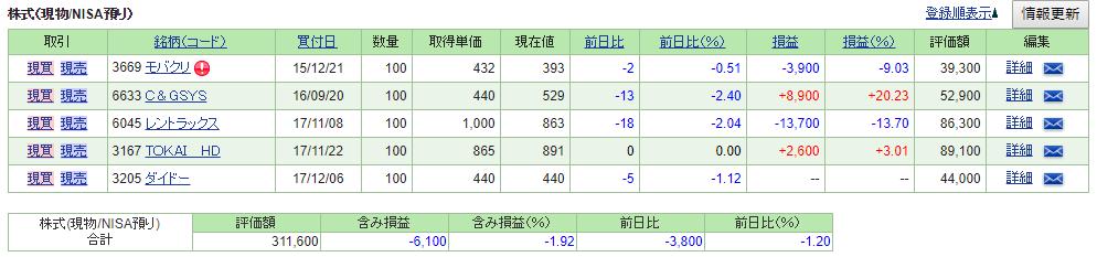 f:id:hisuirai35:20171217154322p:plain