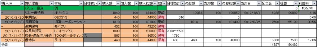 f:id:hisuirai35:20171217154430p:plain