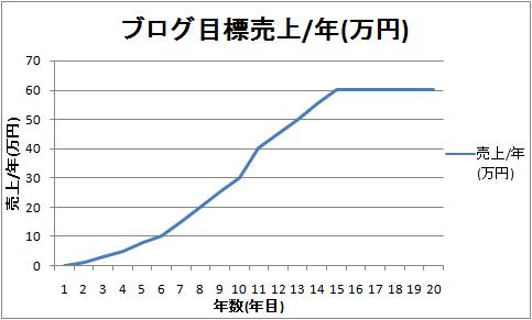 f:id:hisuirai35:20171227160319p:plain
