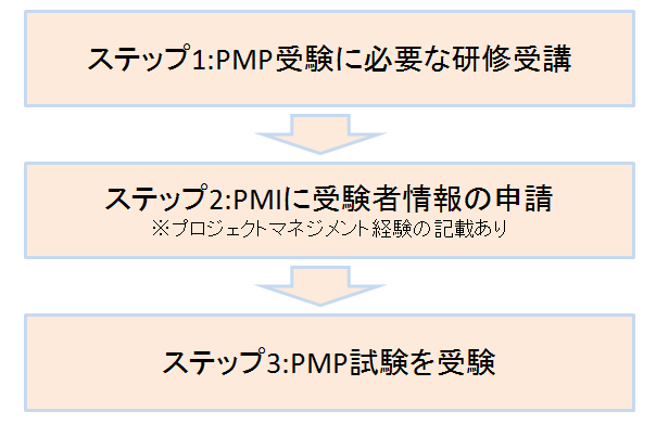 f:id:hisuirai35:20180106172554p:plain