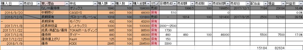 f:id:hisuirai35:20180121164425p:plain