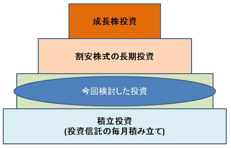 f:id:hisuirai35:20180121172643p:plain