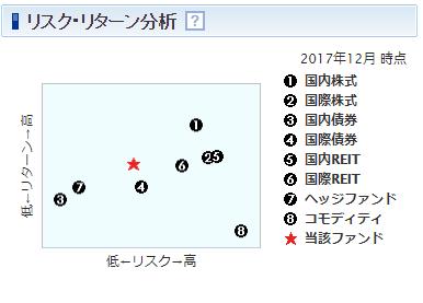 f:id:hisuirai35:20180125015918p:plain