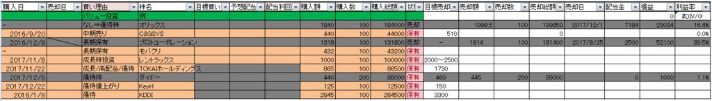 f:id:hisuirai35:20180222010250p:plain