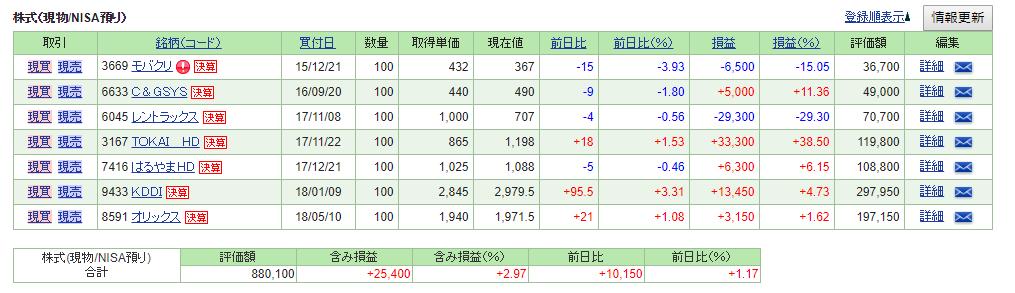 f:id:hisuirai35:20180512094707p:plain